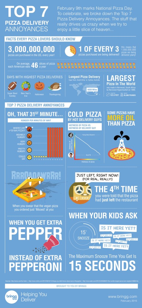 National Pizza Day Infographic